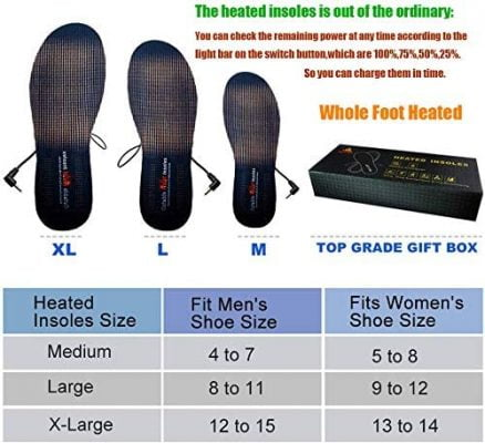 BIAL Store Heated Warmers
