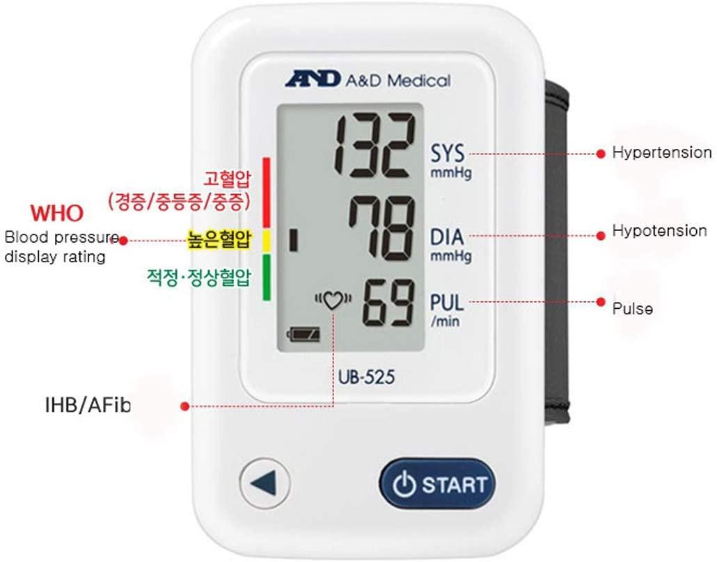 BORYUNG Digital Blood Pressure Monitor Reviews