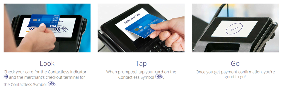 How to use cards on Payments