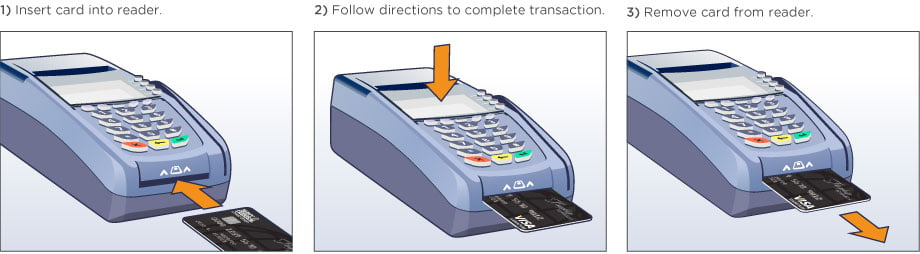 Use credit cards with EMV chip technology.